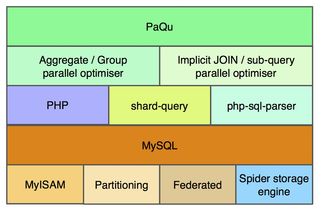 Cosmosim paqu architecture overview with all its dependencies baditri Image collections